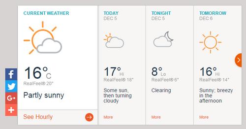 Kondisi Cuaca Hari Ini